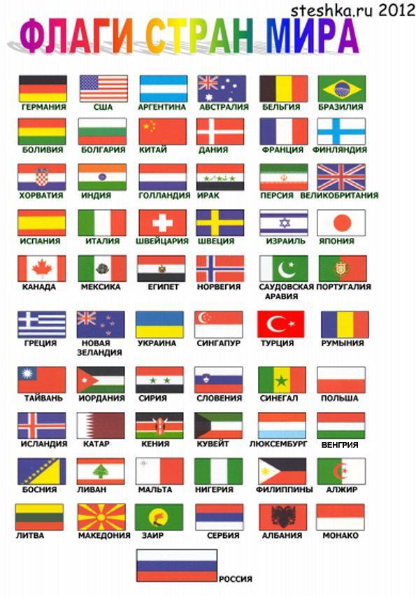 Флаги стран — играть онлайн бесплатно
