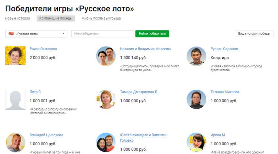 Как играть в русское лото?