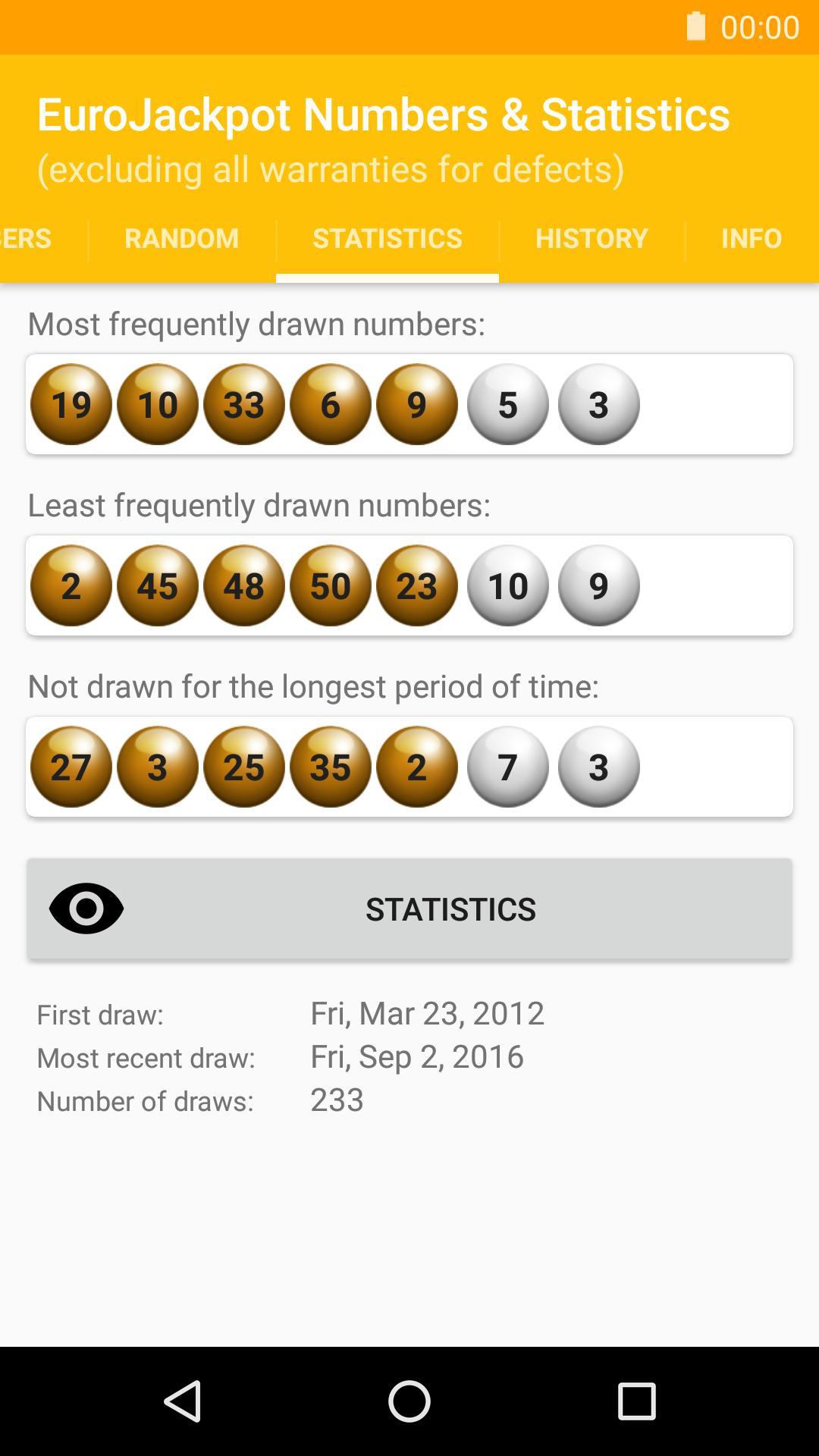 Eurojackpot: последние результаты и игра в режиме онлайн