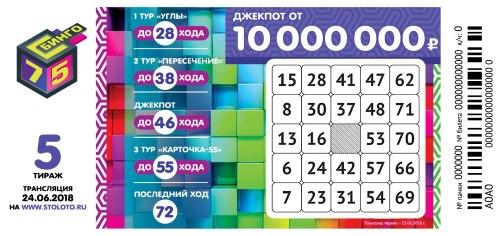 Розыгрыш путевки от травелата 2020 - тур за 1 рубль