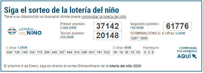 Find lottery number where to buy your child's lottery ticket 2020