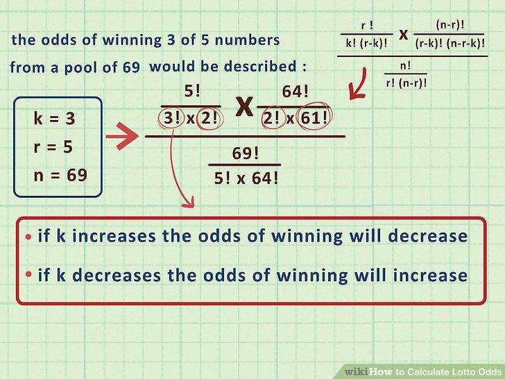 Как играть в лотерею «пауэрбол»   информация о лотереях