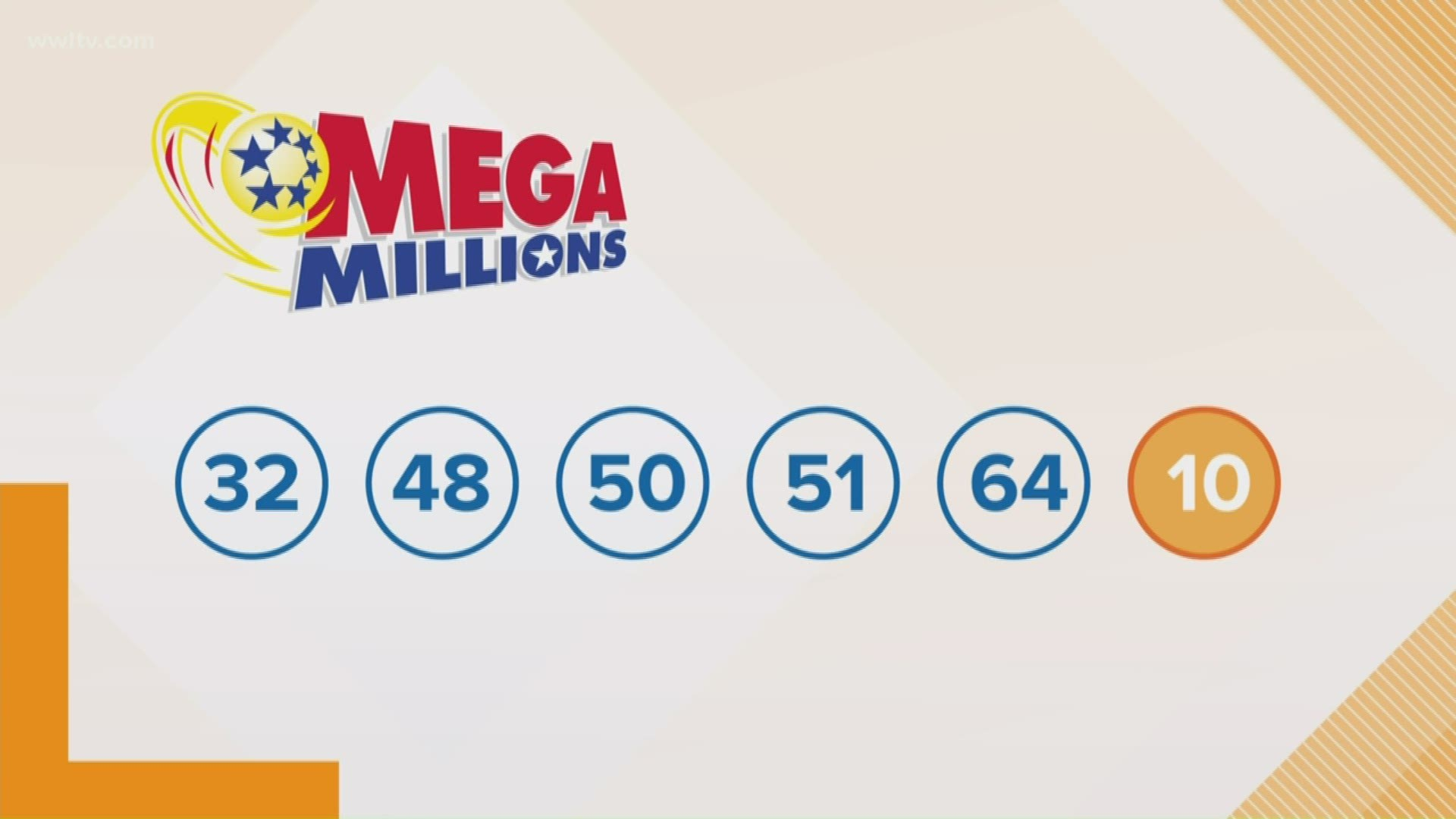 Мега миллионс онлайн из-за границы - us mega millions