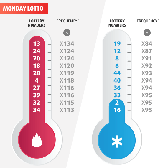 Austria lotto results - official 6 out 45 winning numbers