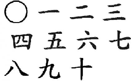 Китайская нумерология - астрология. консультация  астролога. психология. эзотерика. фэн-шуй