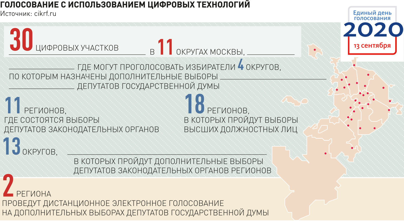 Налоги в сша и россии - моя америка