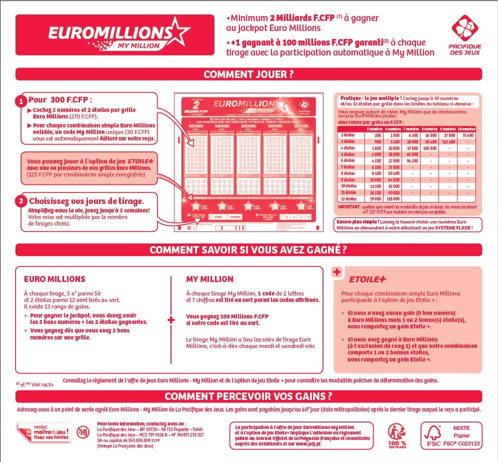 Euromillions بلدي مليون | euromillions الفرنسية