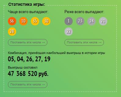 ᐉ беспроигрышная лотерея шуточная на юбилей и детский праздник. игры для всей семьи. беспроигрышная лотерея в стихах ➡ klass511.ru