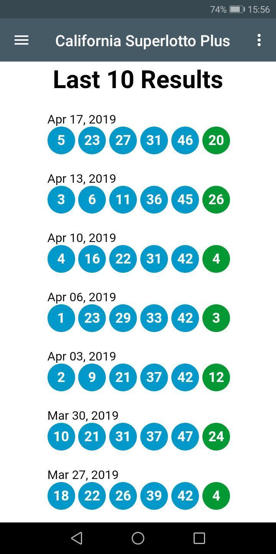 Amerikanske lotterier: powerball, megamillioner, superlotto plus, new york lotto