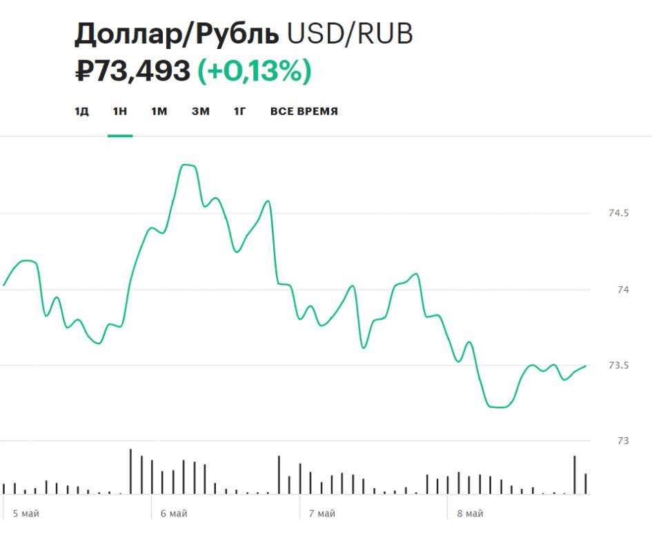 Курсы валют цб рф на сегодня и завтра   прогноз курсов валют центробанка, курса доллара и евро