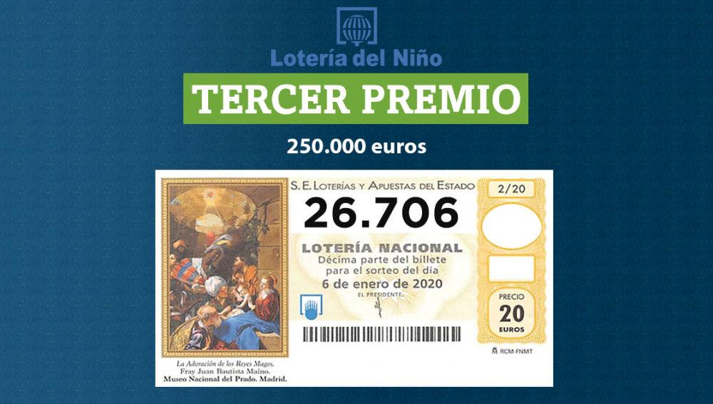 Premios loterнa de navidad