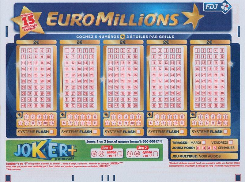 إحصاءات Euromillions | احصائيات دور اليانصيب | euro-millions.com