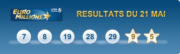 Résultat euromillions : tirage du 29 septembre 2020