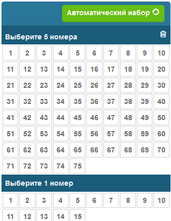 лотереи в словакии