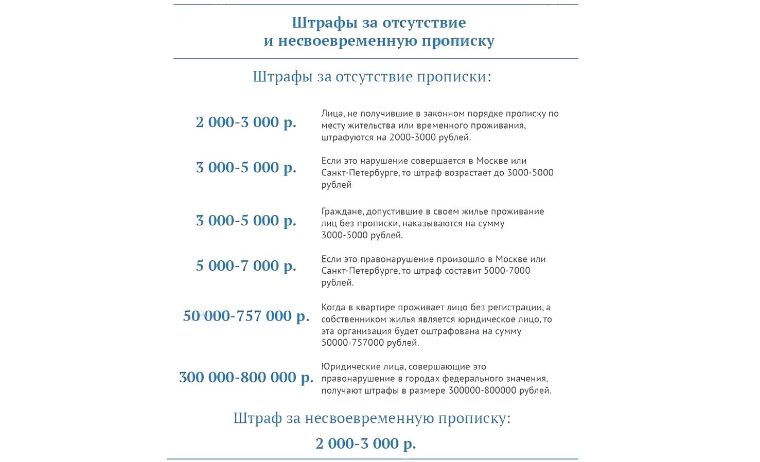 Российские больницы потратили больше полутора миллиардов на бесполезные лекарства