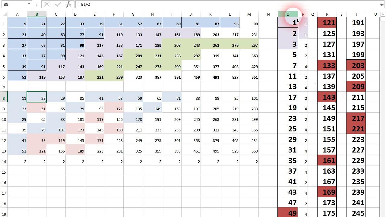 العب يوروميليون على الإنترنت: مقارنة الأسعار على موقع lotto.eu